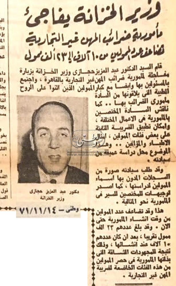 14 – 11 – 1971: اليوم تنصيب البابا شنودة الثالث