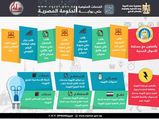 """""""التخطيط"""" تكشف عن 41 خدمة تفاعلية فى ختام معرض القاهرة الدولي للإتصالات"""