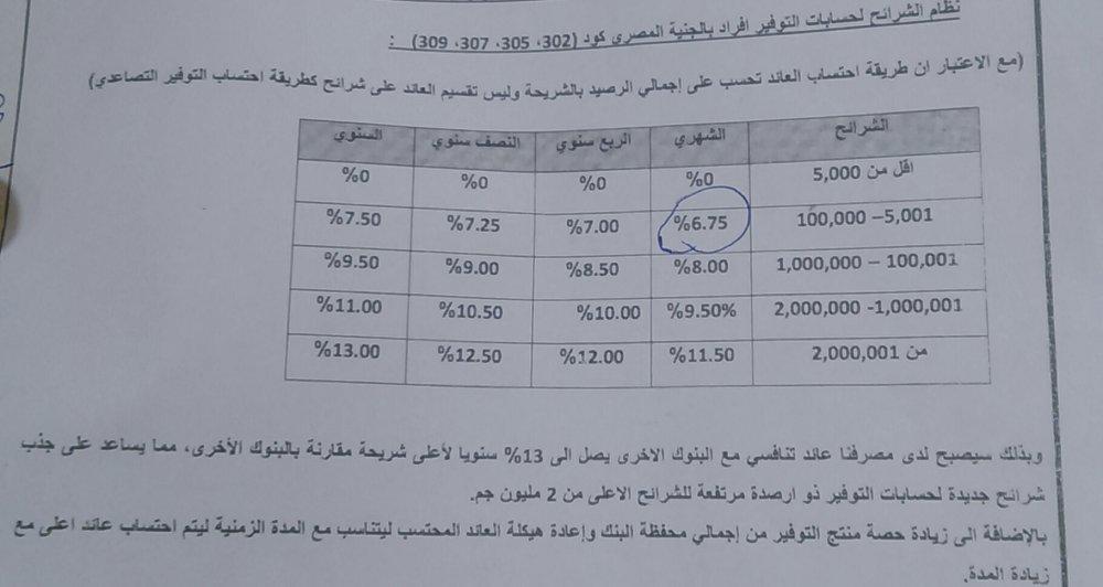 بنك القاهرة تعديل أسعار الفائدة على حسابات التوفير وتقسيمها