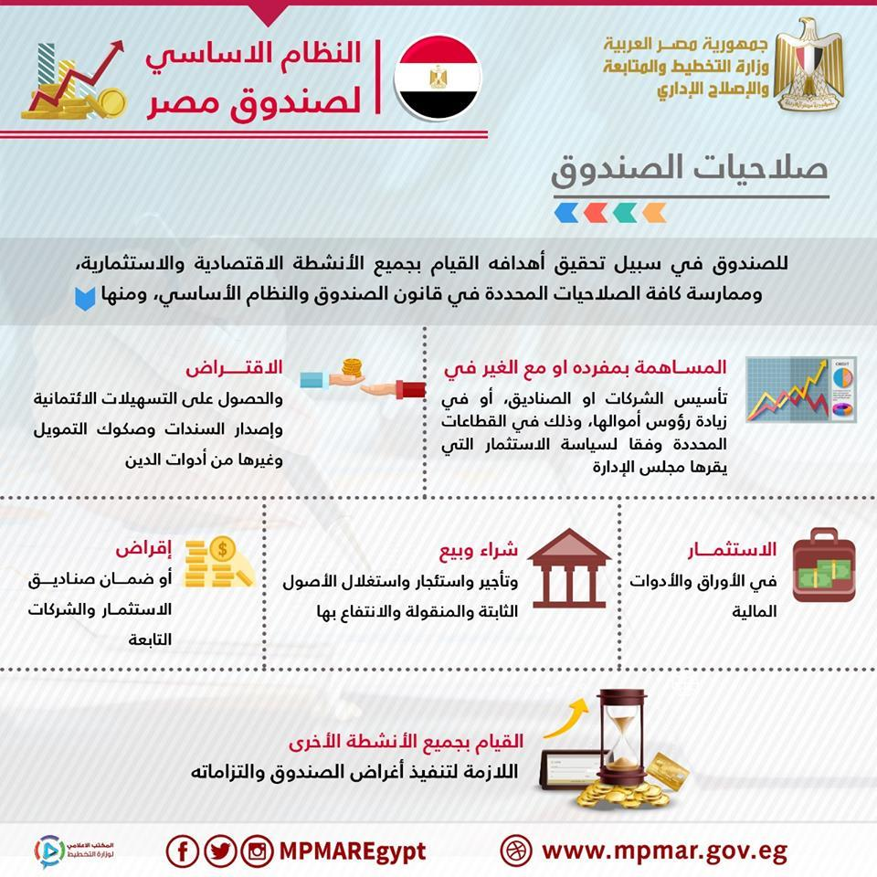 """""""التخطيط"""": انضمام """"صندوق مصر"""" للمنتدى العالمي للصناديق السيادية الدولية"""