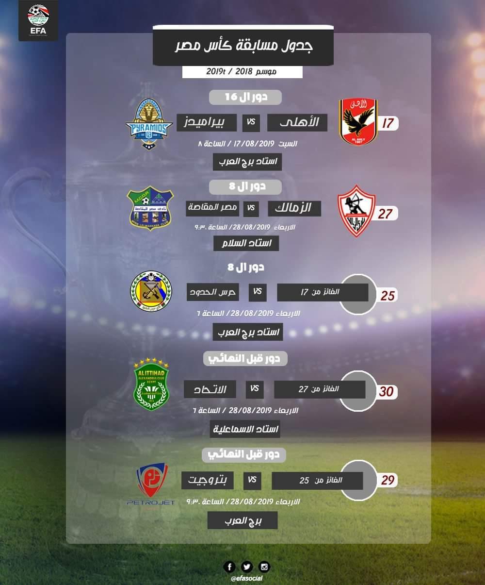 تعرف على مواعيد مباريات الأهلي والزمالك في كأس مصر وطنى