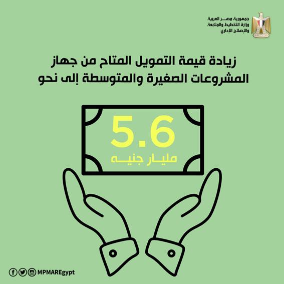 وزارة التخطيط تعلن مستهدفات خطة التنمية المستدامة في عامها الثاني